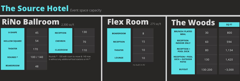 Capacity Chart 3